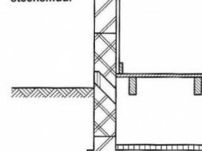 Fundering op staal d.m.v. metselwerk maken