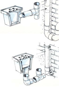 Wateroverlast, afvoerputje in de tuin aanleggen, afvoer op regenpijp, stankoverlast